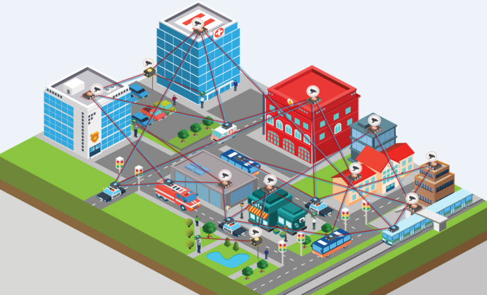 Rajant Insta Mesh Network In The Smart City